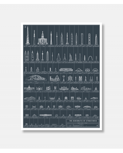 The Schematic of Structures - poster